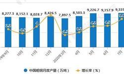 2020年1-7月中国钢铁行业产量现状分析 <em>粗</em><em>钢</em>累计产量超5.9亿吨