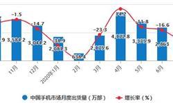 2020年1-7月中国手机行业市场分析:累计产量突破7亿台