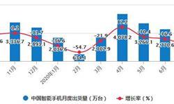 2020年1-7中国智能手机行业市场分析:累计<em>出货量</em>达到1.7亿部