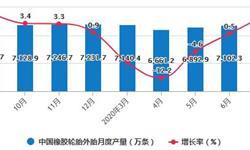 2020年1-7月中国橡胶制品行业产量现状分析 橡胶轮胎外胎累计产量突破4亿条