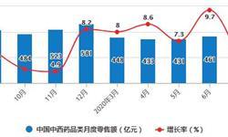 2020年1-7月中国<em>中成药</em>行业市场分析:累计产量将近130万吨