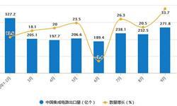 2020年1-9月中国<em>集成电路</em>出口量及金额增长情况分析