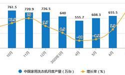 2020年1-7月中国<em>洗衣机</em>行业市场分析:累计产量将近4000万台
