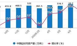 2020年1-7月中国铝材行业市场分析:累计产量突破3000万吨