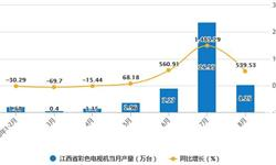 2020年1-8月江西省彩色电视机产量及增长情况分析