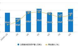 2020年1-8月江西省水泥产量及增长情况分析