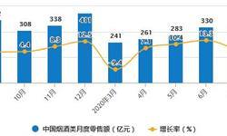 2020年1-7月中国烟草制品行业市场分析:<em>卷烟</em>累计产量将逼近1.5万亿支