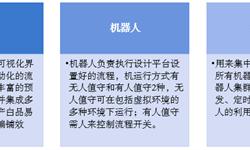 2020年中国RPA行业发展现状与投融资情况 早期发展阶段投融资热度较高