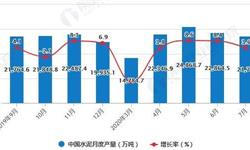 2020年1-7月中国水泥行业市场分析:累计产量超12亿吨