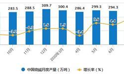 2020年1-7月中国制盐行业产量现状分析 <em>烧碱</em>累计产量突破2000万吨