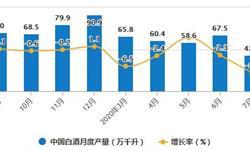 2020年1-7月中国<em>白酒</em>行业市场分析:累计产量将近380万千升