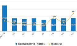 2020年1-9月新疆<em>平板玻璃</em>产量及增长情况分析
