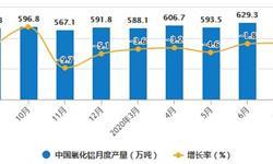 2020年1-7月中国氧化铝行业市场分析:累计产量突破4000万吨