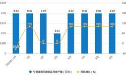 2020年1-9月宁夏<em>金属</em><em>切削机床</em>产量及增长情况分析