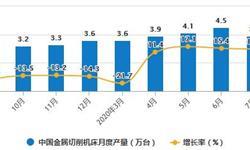2020年1-7月中国<em>机床</em>行业市场分析:金属切削<em>机床</em>累计产量达到24万台