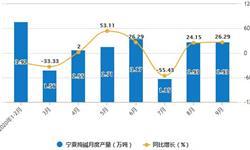 2020年1-9月宁夏<em>纯碱</em>产量及增长情况分析