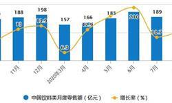 2020年1-8月中国饮料行业市场分析:累计产量突破1亿吨