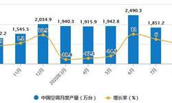 2020年1-8月中国空调行业市场分析:累计产量将近1.4亿台