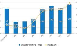 2020年1-9月辽宁省磷矿石产量及增长情况分析