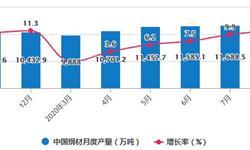 2020年1-8月中国钢材行业市场分析:<em>进口量</em>累计突破1千万吨