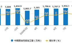 2020年1-8月中国<em>原油</em>行业市场分析:累计产量超1.3亿吨