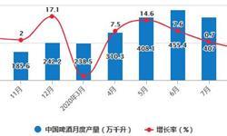 2020年1-8月中国啤酒行业市场分析:累计<em>进口量</em>突破4亿升