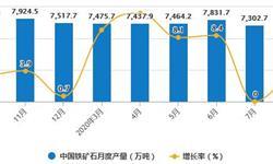 2020年1-8月中国铁矿石行业市场分析:累计<em>进口量</em>将近7.6亿吨