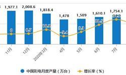 2020年1-8月中国<em>彩电</em>行业市场分析:液晶电视机累计出口量超6400万台