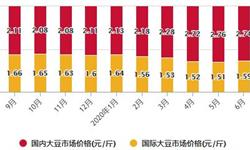 2020年1-8月中国大豆行业市场分析:累计<em>进口量</em>将近6500万吨