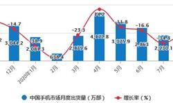 2020年1-8月中国手机行业市场分析:市场出货量累计突破2亿部
