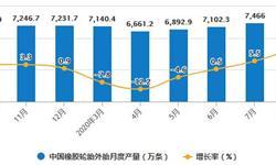 2020年1-8月中国橡胶制品行业市场分析:橡胶轮胎外胎累计产量突破5亿条