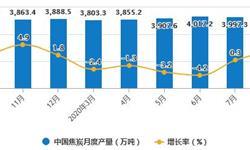2020年1-8月中国<em>焦炭</em>行业市场分析:累计产量突破3亿吨