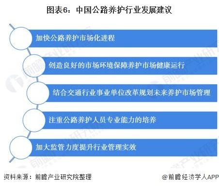 图表6:中国公路养护行业发展建议