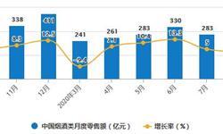 2020年1-8月中国烟草制品行业市场分析:<em>卷烟</em>累计产量超1.67万亿支