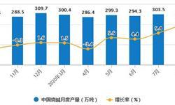 2020年1-8月中国制盐行业市场分析:原盐累计产量突破3000万吨