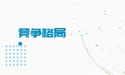2020年中國工程機械制造行業市場競爭格局分析