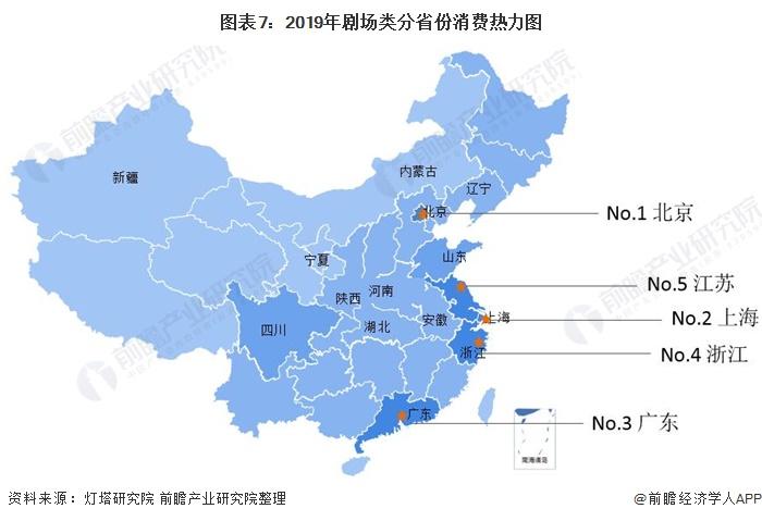 图表7:2019年剧场类分省份消费热力图