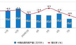 2020年1-8月中国<em>白酒</em>行业供给现状分析 累计产量突破400万千升