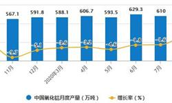 2020年1-8月中国氧化铝行业市场分析:累计产量将近4770万吨