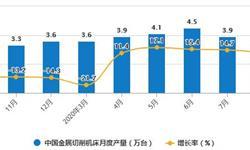 2020年1-8月中国机床行业市场分析:累计出口量超1300万台
