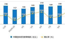 2020年1-9月中国饮料行业市场分析:累计产量将近1.3亿吨