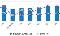 2020年1-9月中国成品油行业进出口现状分析 累计出口量超4500万吨