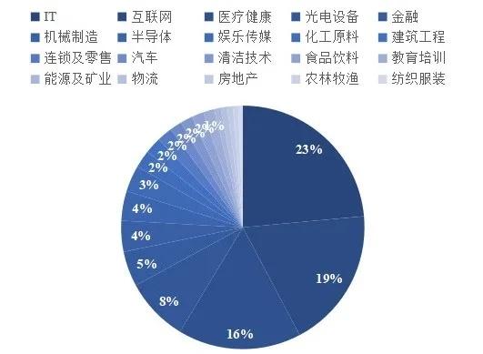 穆胜:2021新商业江湖 给创业者五点建议