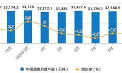 2020年1-9月中国<em>煤炭</em>行业市场分析:原煤累计产量将近28亿吨