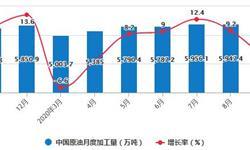 2020年1-9月中国原油行业市场分析:累计<em>进口量</em>突破4亿吨