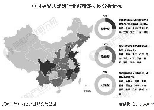 中国装配式建筑行业政策热力图分析情况