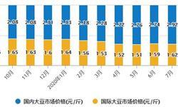 2020年1-9月中国大豆行业市场分析:累计<em>进口量</em>达到7453万吨