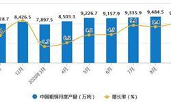2020年1-9月中国钢铁行业产量现状分析 <em>粗</em><em>钢</em>累计产量超7.8亿吨