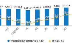 2020年1-9月中国橡胶制品行业市场分析:<em>合成橡胶</em>累计产量突破500万吨