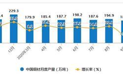 2020年1-9月中国铜材行业市场分析:累计<em>进口量</em>将近500万吨